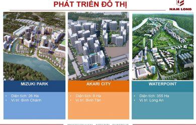 Dự án khu đô thị Waterpoint Nam Long
