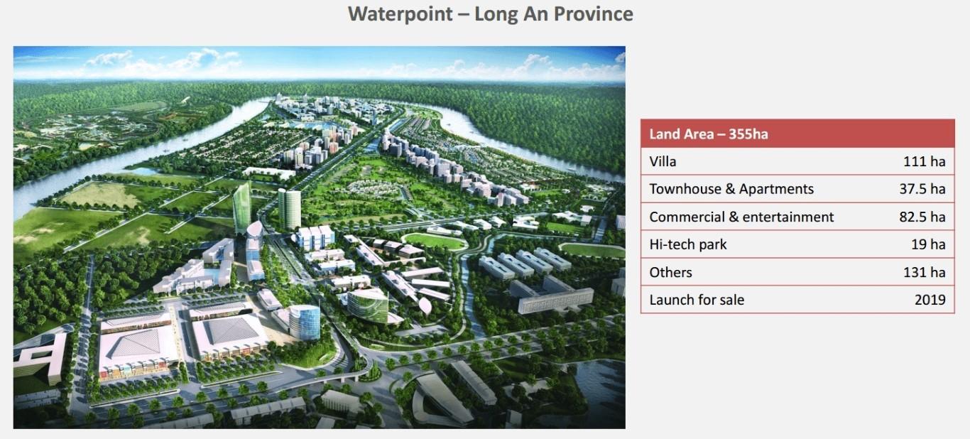 Các loại hình căn hộ có trong dự án Waterpoint Nam Long