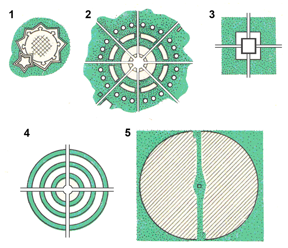Hình 1. Sơ đồ lý thuyết hệ thống không gian xanh của thành phố từ thế kỷ XVII đến cuối thế kỷ XIX