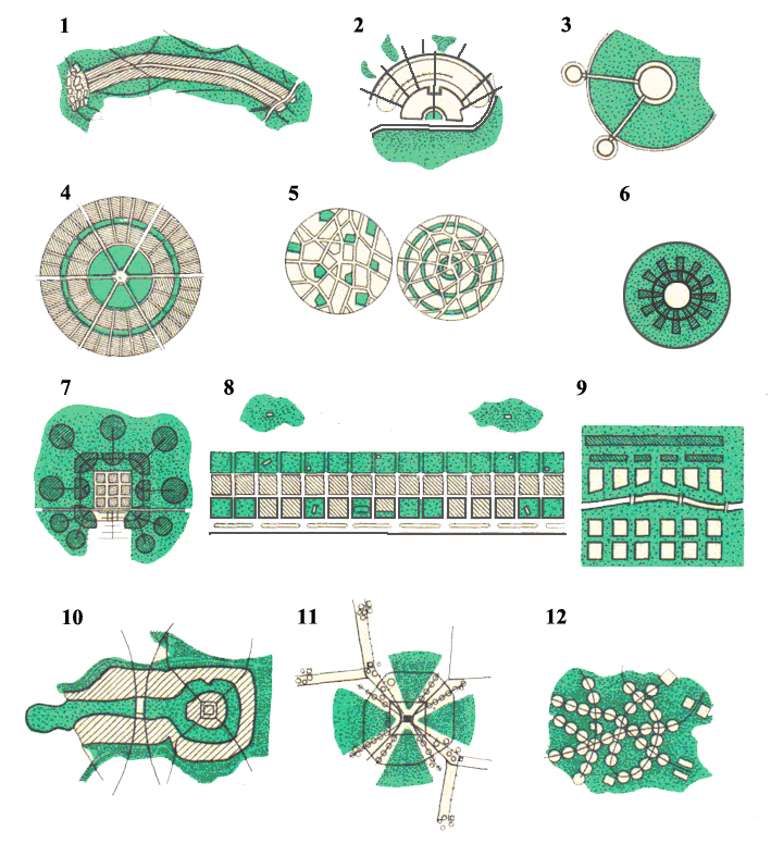Hình 2. Sơ đồ hệ thống cây xanh của các thành phố từ cuối thế kỷ XIX đến này