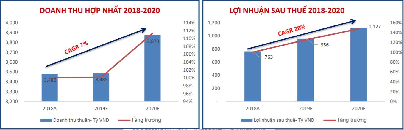 Chủ tịch HĐQT Nguyễn Xuân Quang nói trăn trở năm 2018 - 2019 là hiện thực hóa giá trị cổ phiếu NLG.
