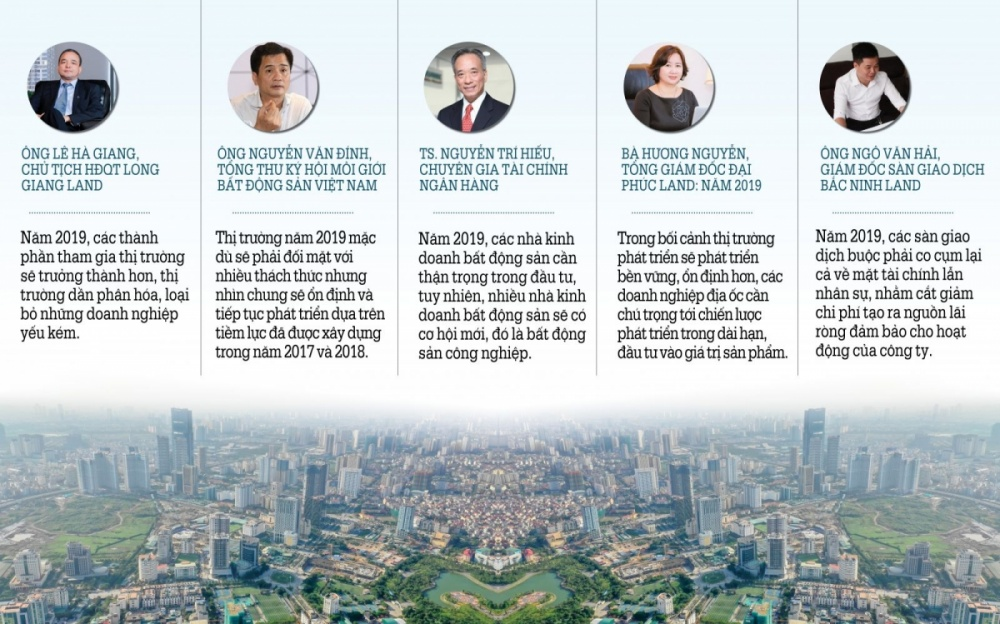 Thị trường bất động sản 2019: Giai đoạn ẩn số đã qua