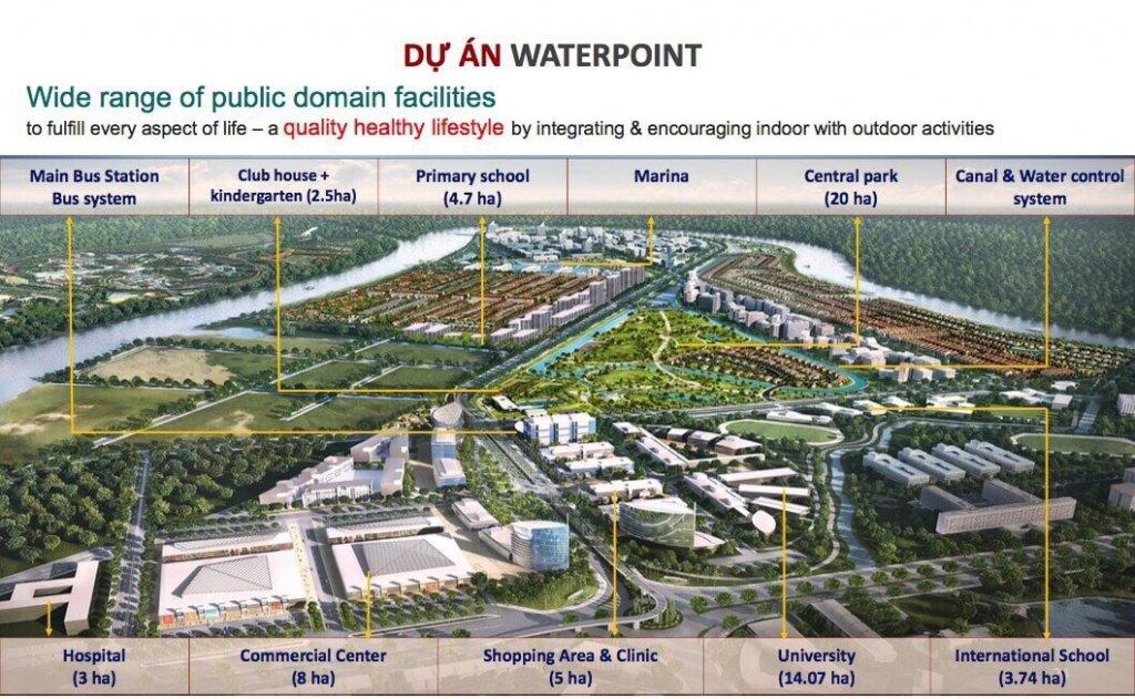 Giai đoạn 1 dự án WaterPoint Nam Long 165ha gồm nhà phố, biệt thự, đất nền,.... với hệ thống tiện ích đảng cấp quốc tế