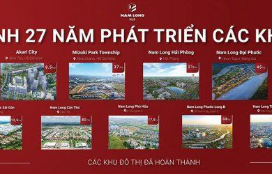 Nam Long Đặt Kế Hoạch Lợi Nhuận 1.002 Tỷ Đồng Cho Năm 2019