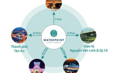 Kết nối dự án Waterpoint nam long