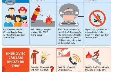 Phòng cháy chữa cháy: Những việc cần làm