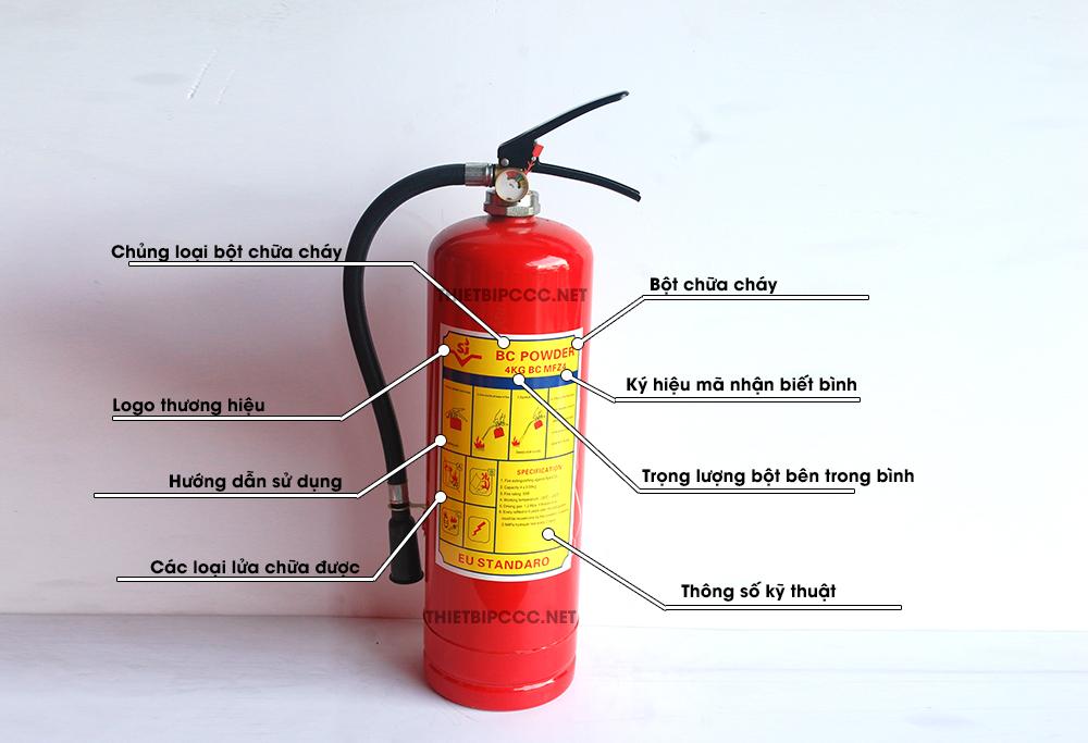 Thiết Bị PCCC - Giải mã các ký hiệu trên bình chữa cháy
