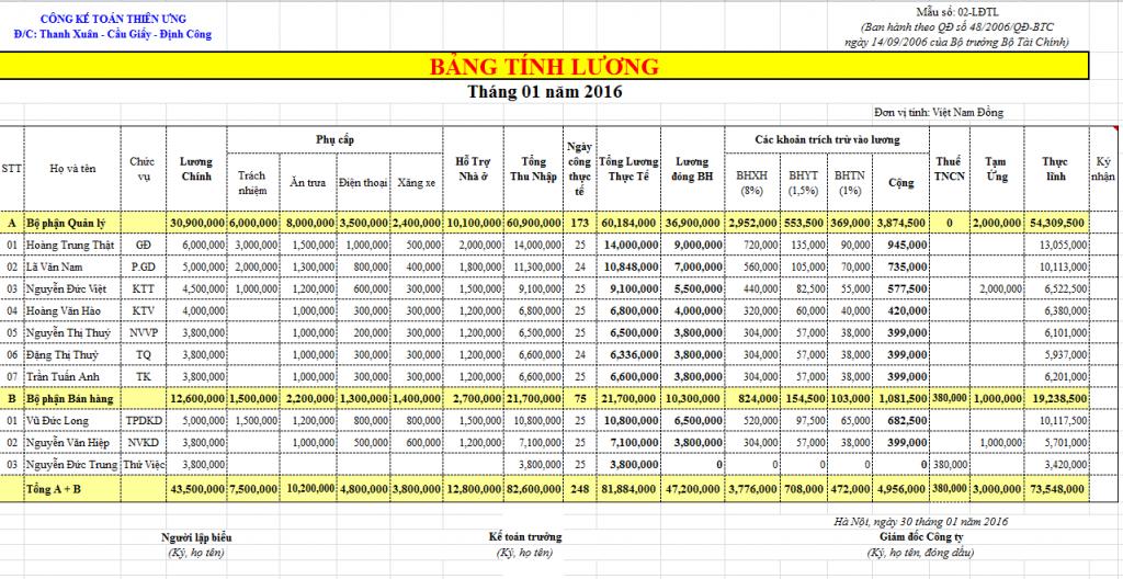 Hồ sơ chứng minh nguồn thu nhập
