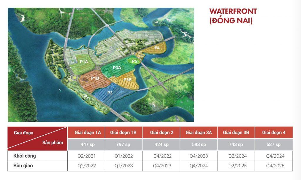Các giai đoạn mở bản của khu đô thị Spring Waterfront