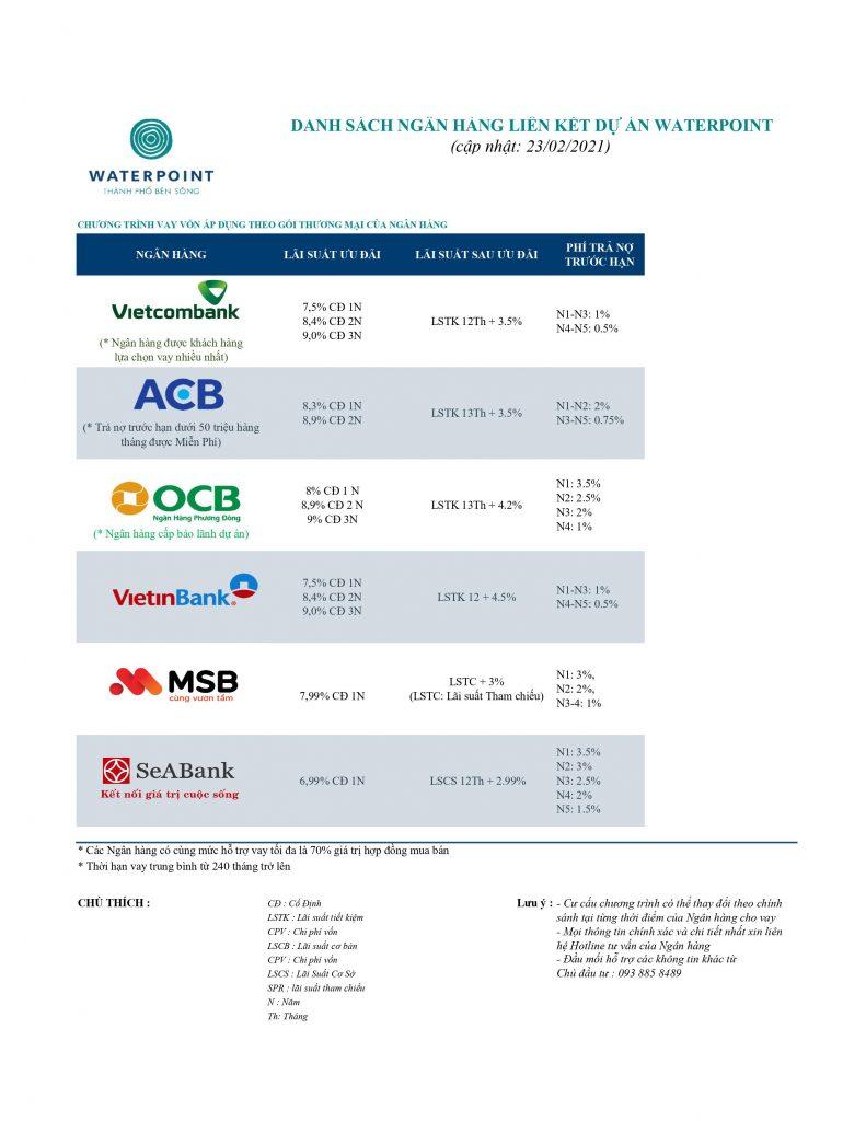 Danh sách các ngân hàng liên kết dự án Waterpoint